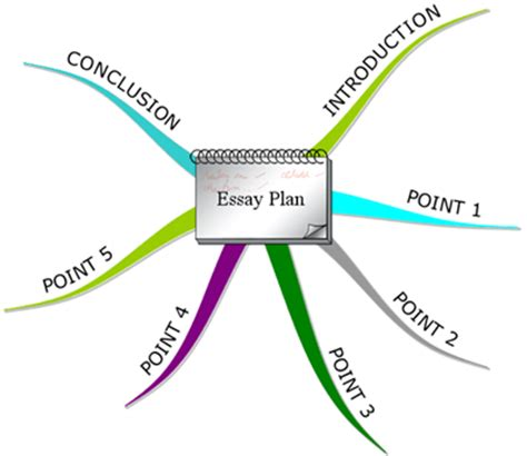 Readwritethink student materials essay map